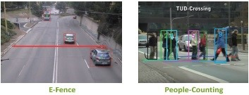 GVD is a unique video surveillance solution