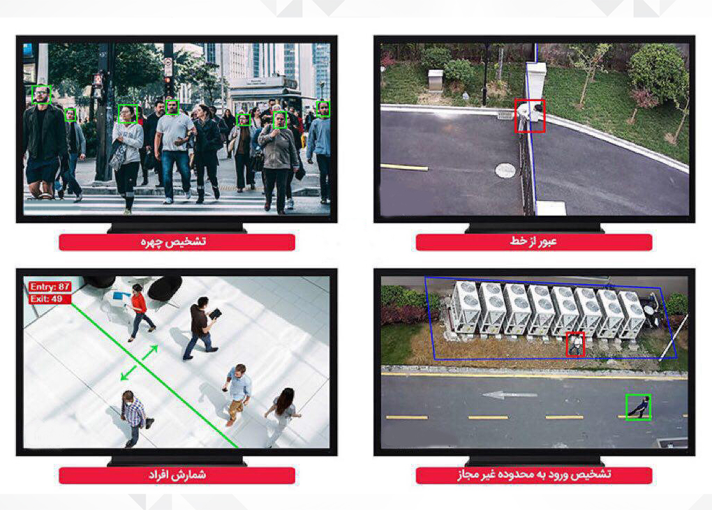 نرم افزار آنالیز تصویری از ویژگی های خوب سیستم های مدرن نظارت تصویری است. در یک مطالعه، تحقیقات قتل در عرض چند دقیقه با استفاده از آنالیز ویدیویی حل ...